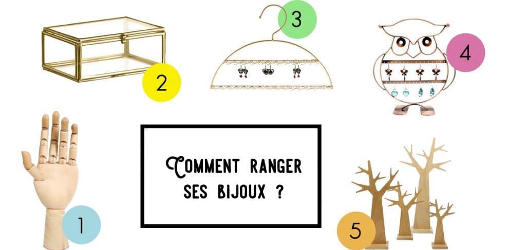 Howne blog ranger ses bijoux tuto diy rangement bijoux - Comment ranger ses magazines ...